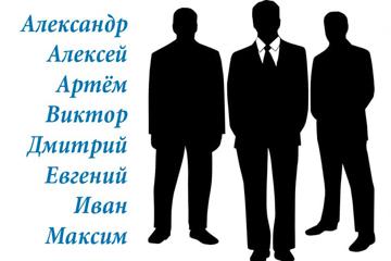 статистика мужских имен предприятия ,фото