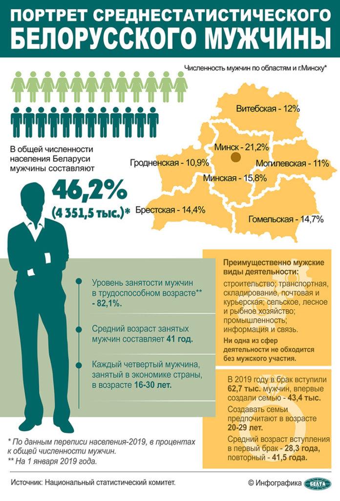 статистика, фото