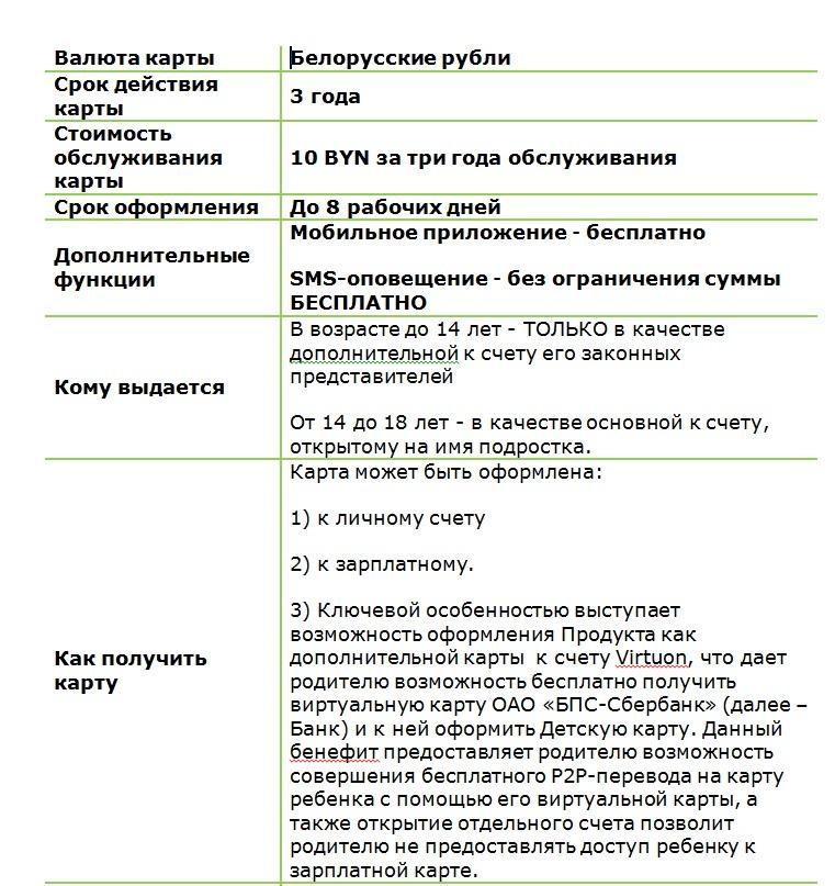 бпс-банк, карта, реквизиты, фото